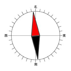 京都市青少年科学センター | Kyo...